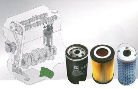 Лучший масляный фильтр для двигателя