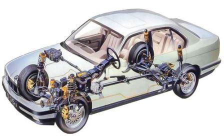 BMW 5 Е34