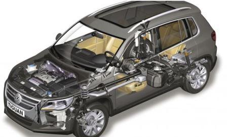 Комплектация Volkswagen Tiguan
