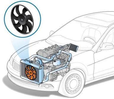 Воздушная система охлаждения двигателя