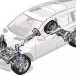 Пневмоподвеска на Mercedes-Benz: особенности, конструкция, преимущества